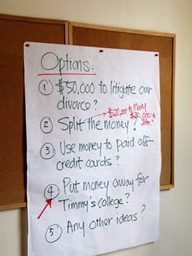 What is divorce mediation - flipchart of options
